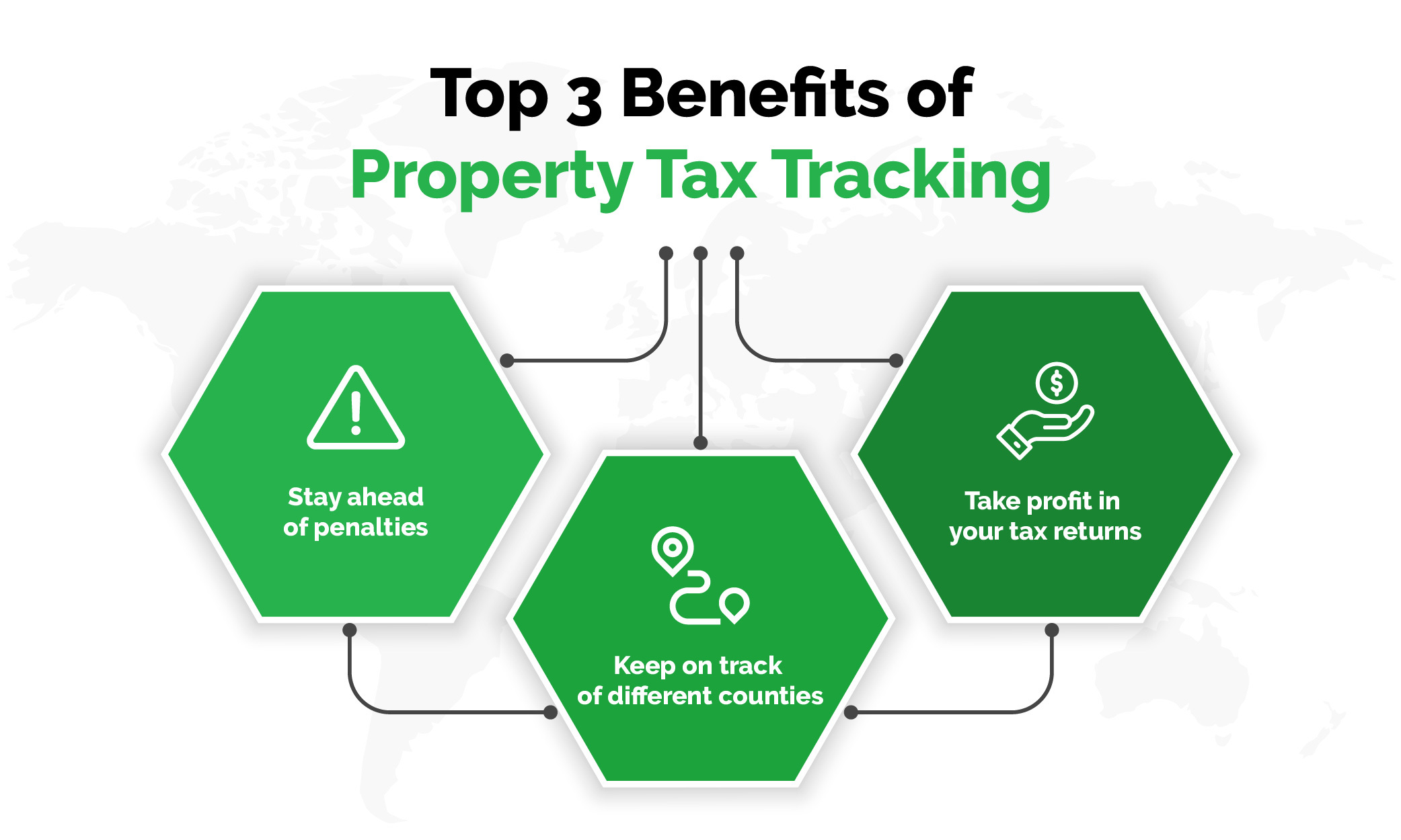 Top 3 Benefits of Property Tax Tracking